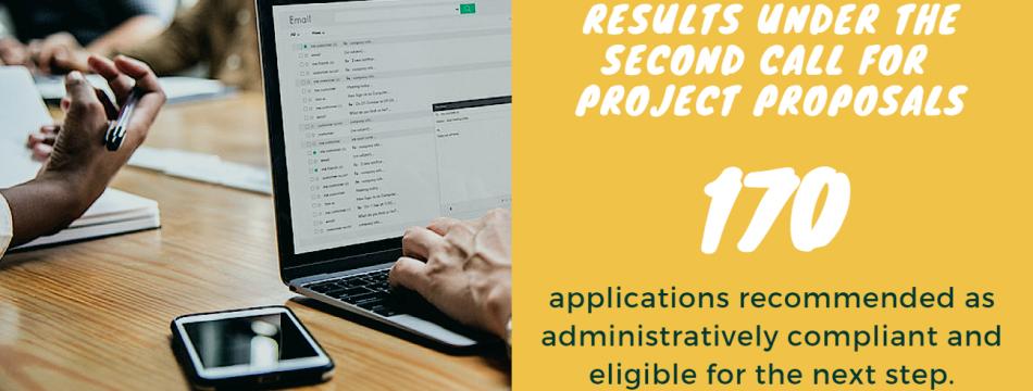 Резултати от административната оценка и оценката за допустимост на проектни предложения, получени по Втората покана за набиране на проектни предложения 2014-2020