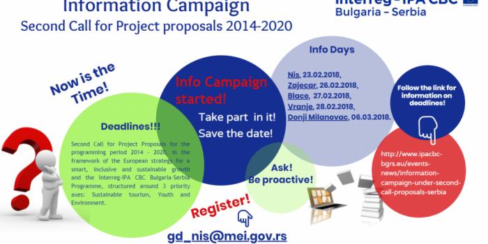 Информациона кампања