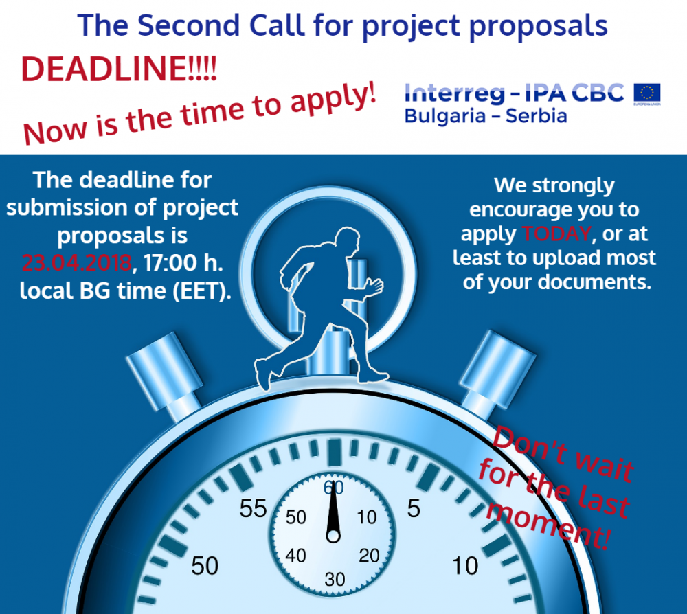 Deadline for Second Call for Project Proposals