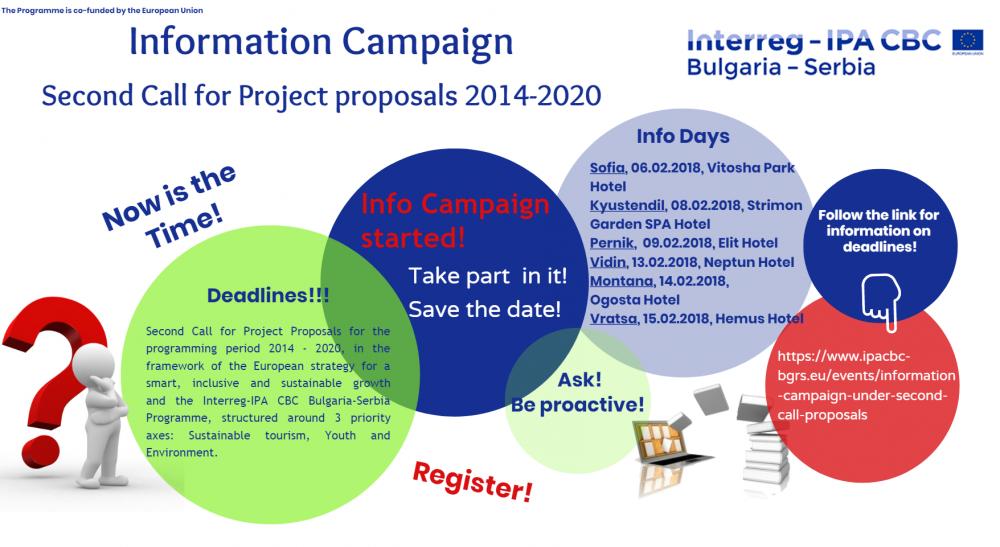 Информационна кампания България