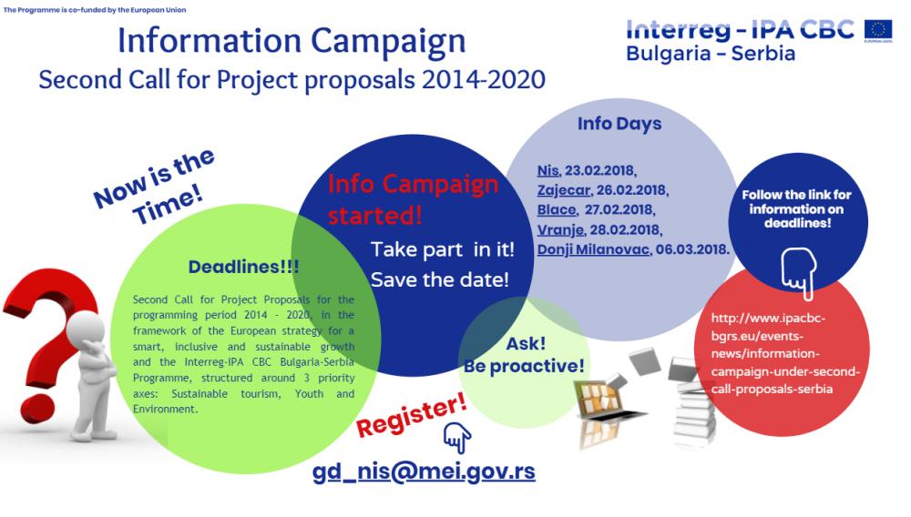 Информационна кампания Сърбия